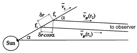 melnik_figure3