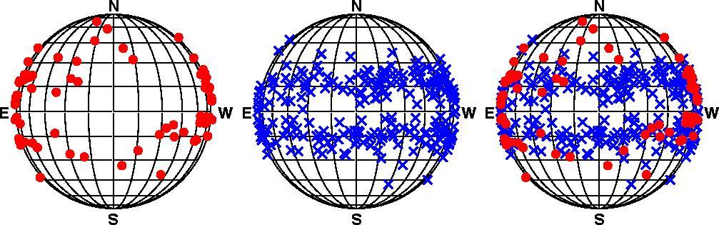 figure4_helio_loc