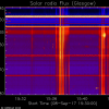 Low-Frequency Radio data from Glasgow CALLISTO now included in the RHESSI Browser